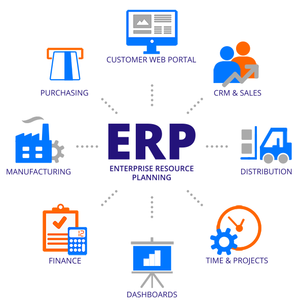What-is-ERP-graphic-web2017-600px